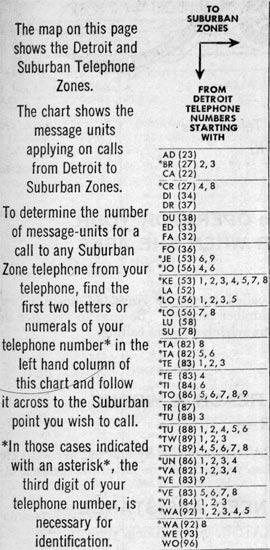 1961 Detroit exchanges