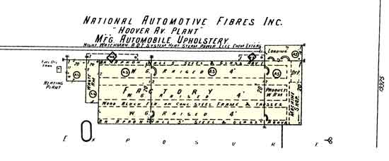 National Auto Fibres 1933