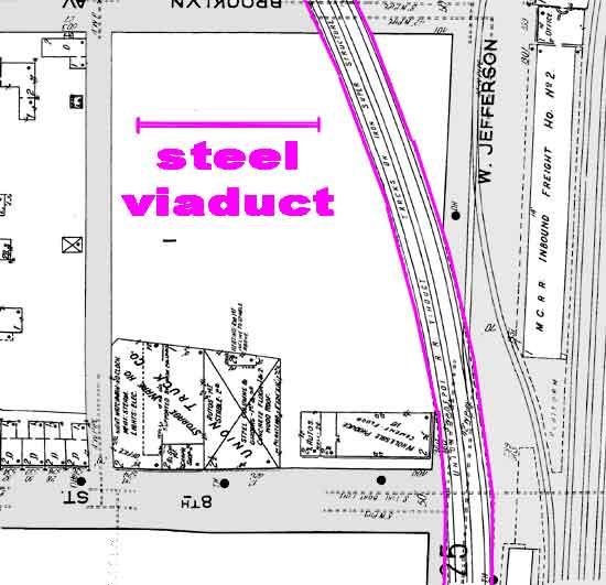FSUD viaduct