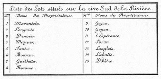 1796 Windsor French farmes list