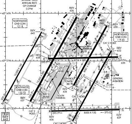 DTW Runway Layout